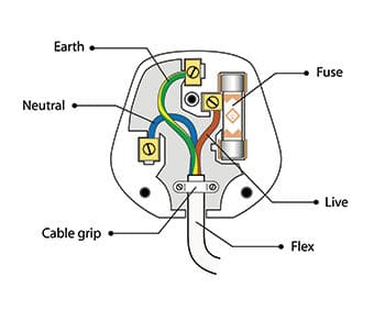 Electrical Wiring Diagrams For Power Strip Power Strip