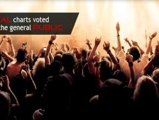house music charts