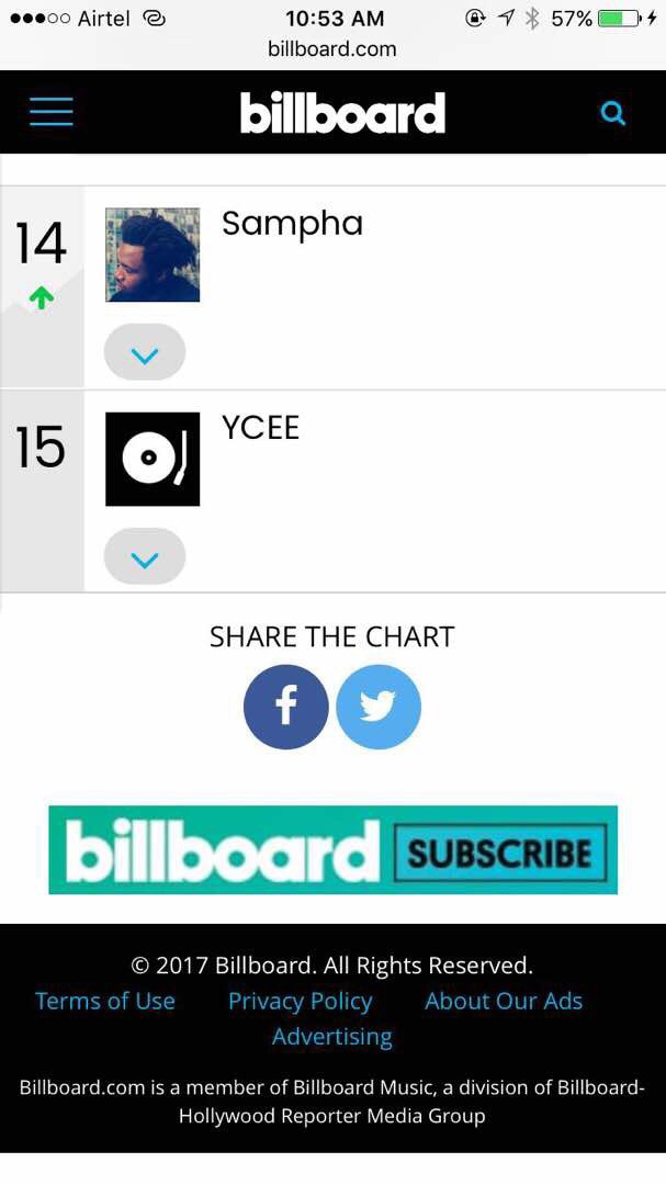 "Rapper YCEE takes No. 15 Spot on American BillBoard Chart for ""Next Big Sound"""