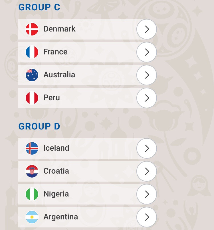 2018 Russia World Cup Group Stage Draws: Full Group Listing