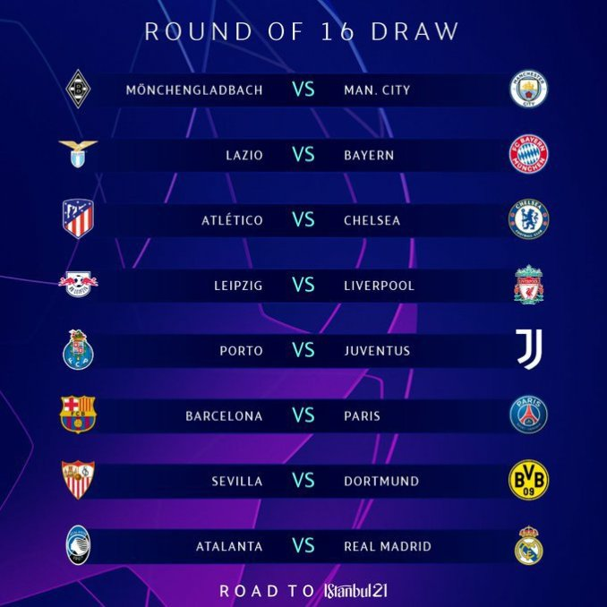 Uefa Champions League Round of 16 draws