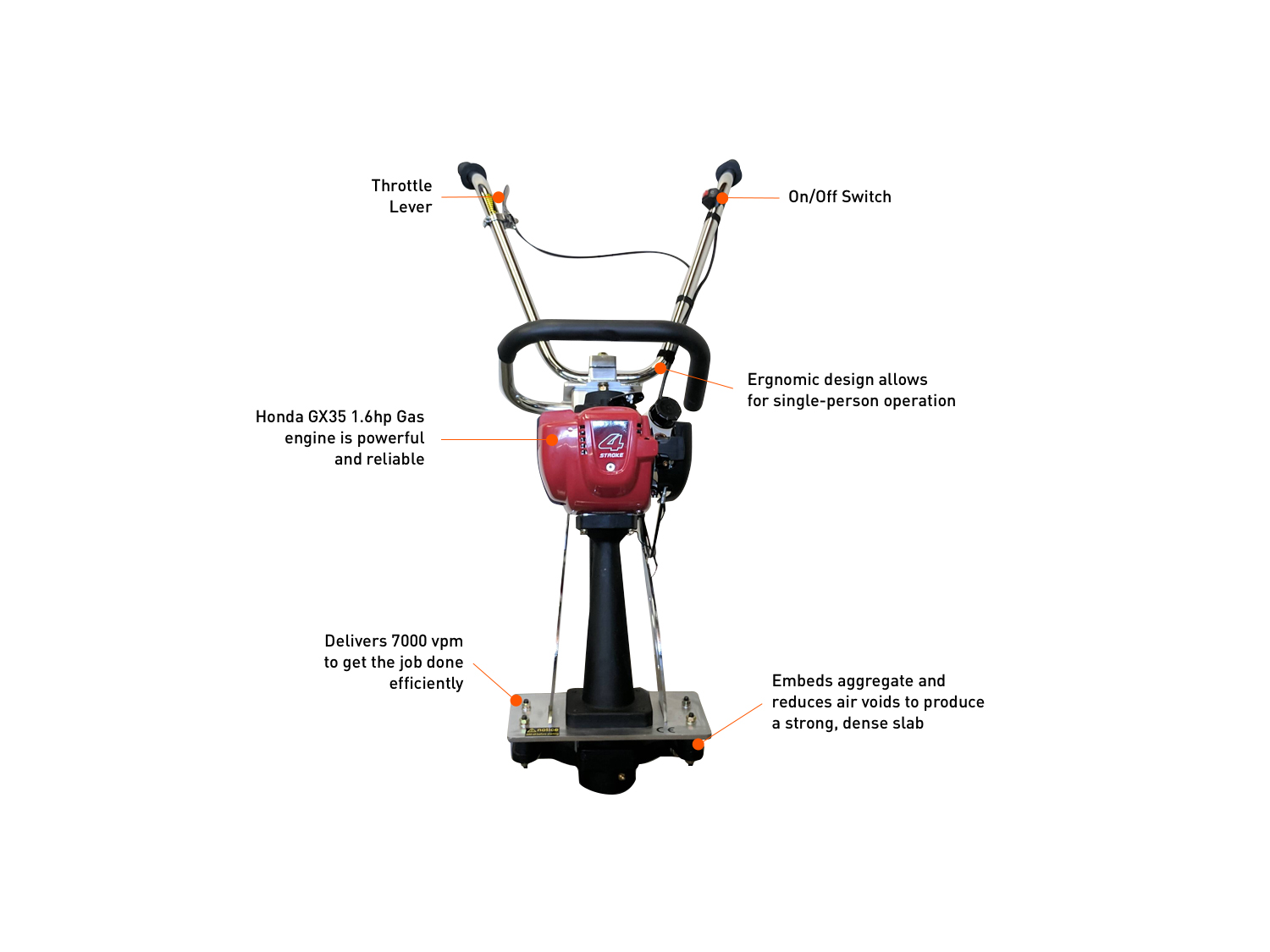 HOC WPSH2 HONDA POWER SCREED HONDA SCREED + 3 YEAR