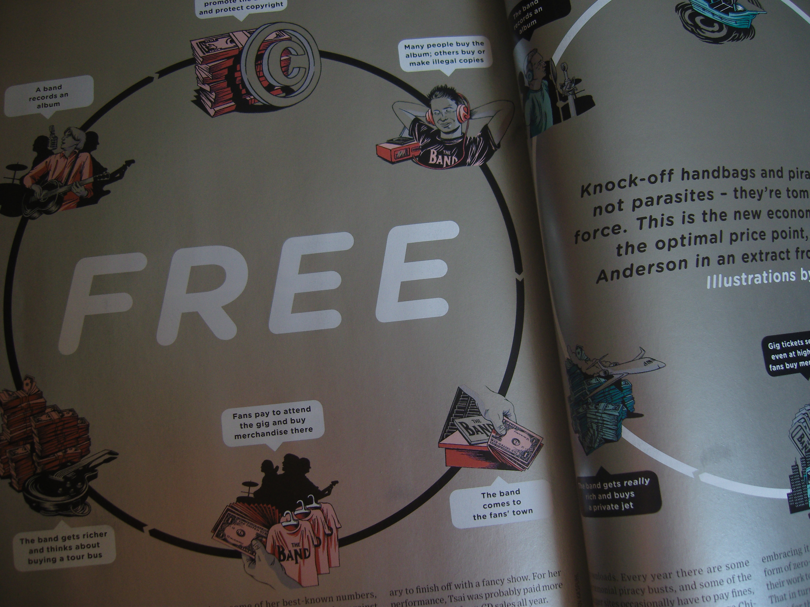 Wired Free! spread
