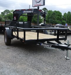 diamond c 5 x 10 2psa utility trailer u2013 houston trailer connectionfleetneck rv plug wiring [ 3872 x 2592 Pixel ]