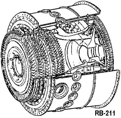 Rolls Royce Rb211 Engine CFM56 Engine Wiring Diagram ~ Odicis