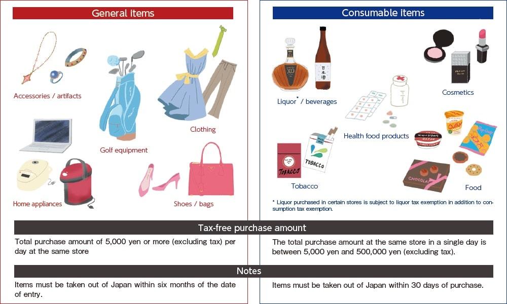 tax free japon