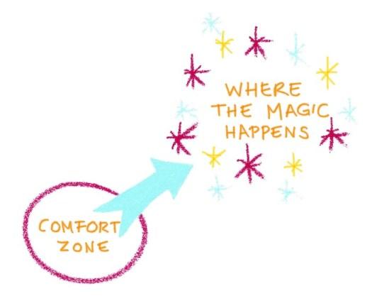 buiten je comfort zone leer je het meest