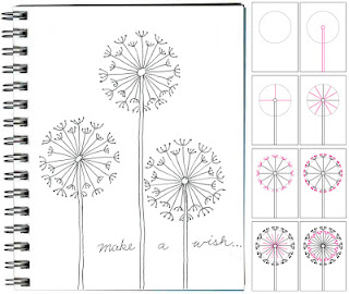 How to draw a dandelion. Try it with a gel pen for extra sparkle!