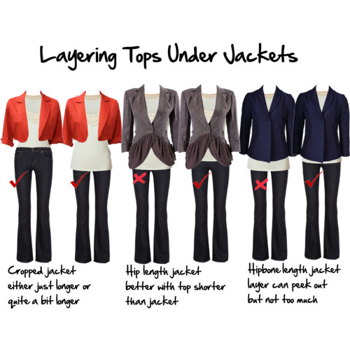 A guide that shows what length your top should be based on the cut of your jacke