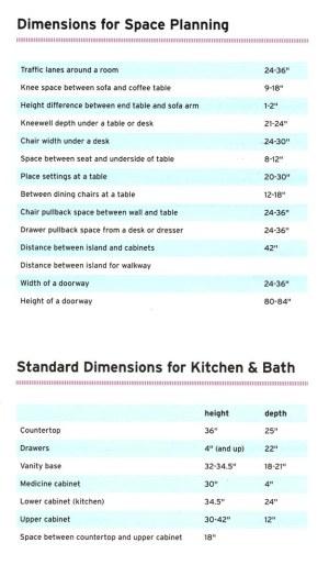 Common Dimensions