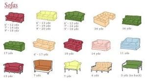 Yardage for Sofa Upholstery