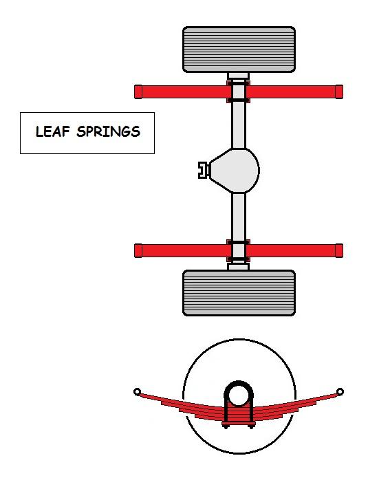 Opinion in on leaf springs   Dodge Cummins Diesel Forum