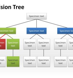 logic tree diagram [ 1400 x 1050 Pixel ]