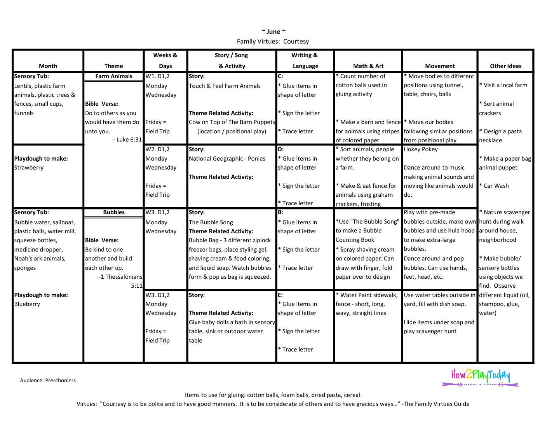 Preschool Curriculum For Farm Unit How2playday