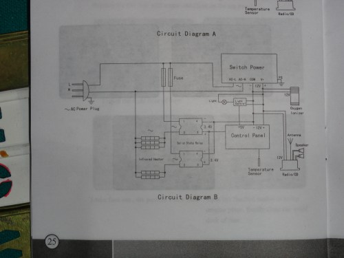 small resolution of diagnosing and fixing an infrared sauna howandsometimeswhy heater infrared electric staimatiac edenpure 1000 wiring diagram