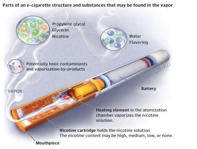 Perfect Vapor Cigarette