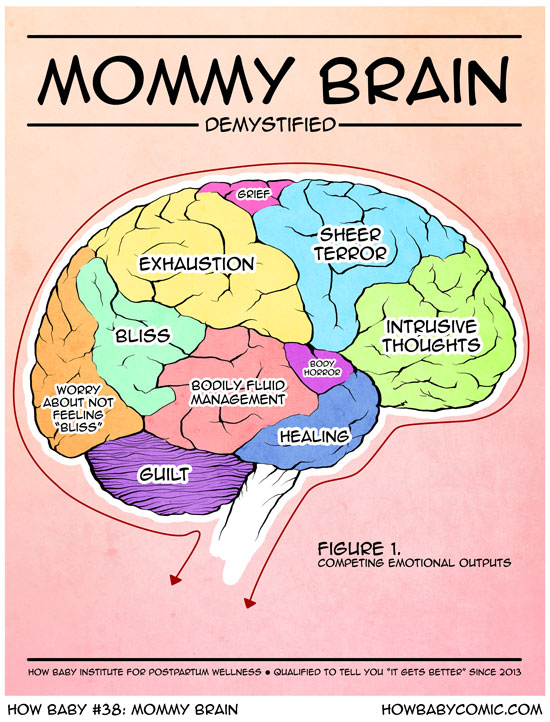 How Baby #38: Mommy Brain