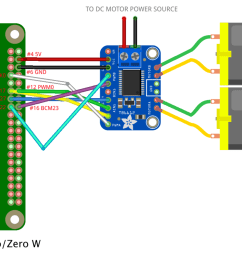 raspberry pi dc motor wiring diagram [ 1440 x 884 Pixel ]