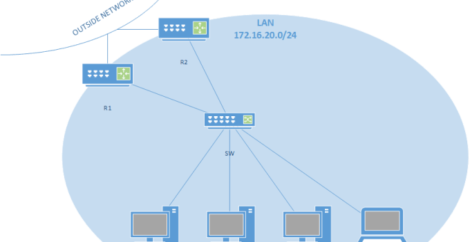 Redundant default gateway