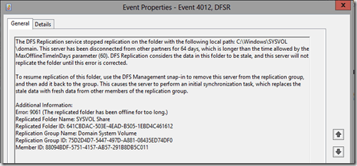 The DFS Replication service stopped replication on the folder with the following local path: C:\Windows\SYSVOL\domain. This server has been disconnected from other partners for 64 days, which is longer than the time allowed by the MaxOfflineTimeInDays parameter (60). DFS Replication considers the data in this folder to be stale, and this server will not replicate the folder until this error is corrected.