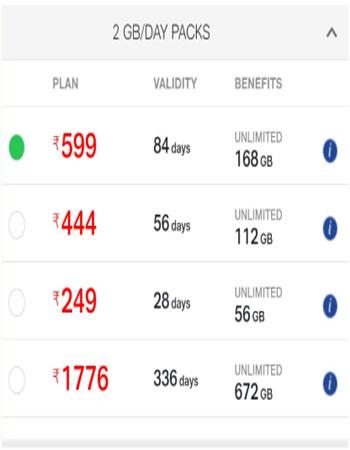 Reliance Jio 3 GB recharge plan