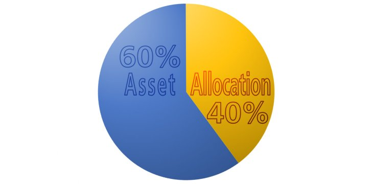 A New Twist on 60/40 Asset Allocation