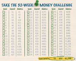 I Will NOT Join The 52 Week Money Challenge
