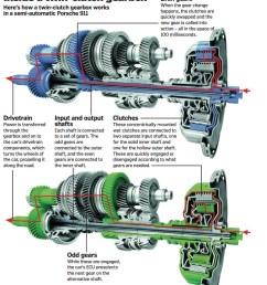 engine clutch gearbox diagram [ 856 x 973 Pixel ]