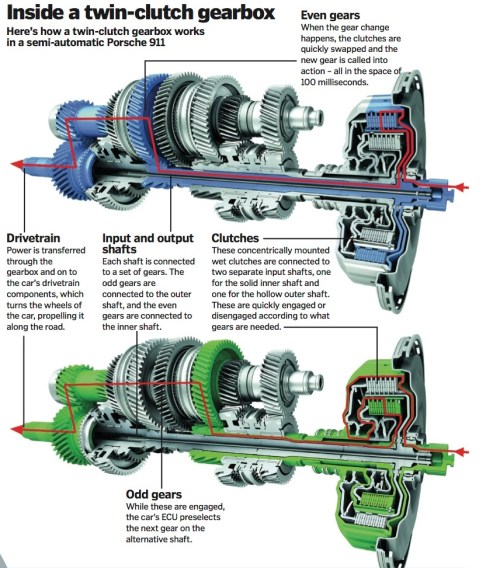 small resolution of engine clutch gearbox diagram