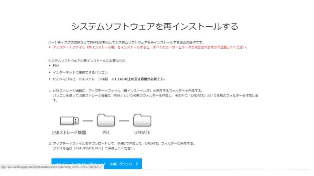 PS4のウェブサイト『PlayStation®4システムソフトウェア アップデート』ページ