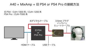 A40 + MixAmp + 旧PS4 or PS4 Proの接続方法