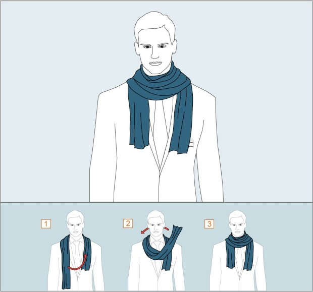 How to wear Once round tie