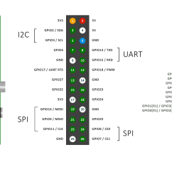 Raspberry Pi 3 Model B Wiring Diagram Fluorescent Ballast Replacement Iot Doorbell 7 Steps With Pictures