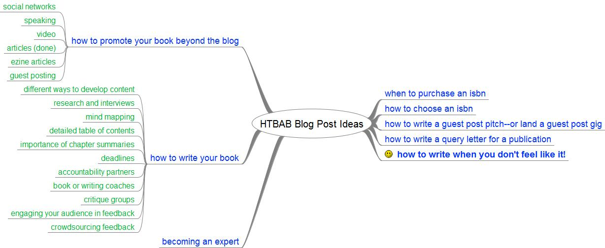How to Write a Blog Post Even When You Have Blogger's Block