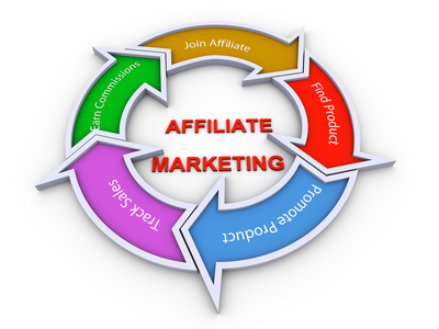 How to Make Money With Your Blog: Affiliate Marketing
