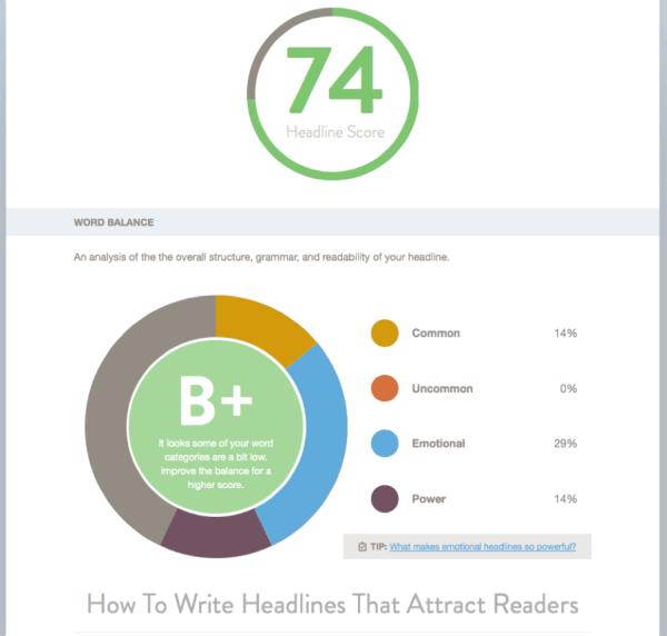 headline analyzer 2