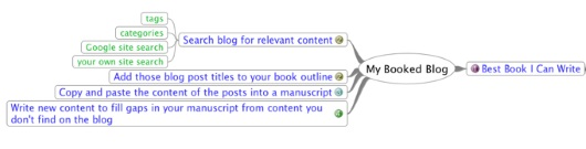 BookedBlog3