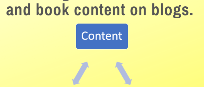 Create Blog-Book Synergy to Reduce Content Creation Stress