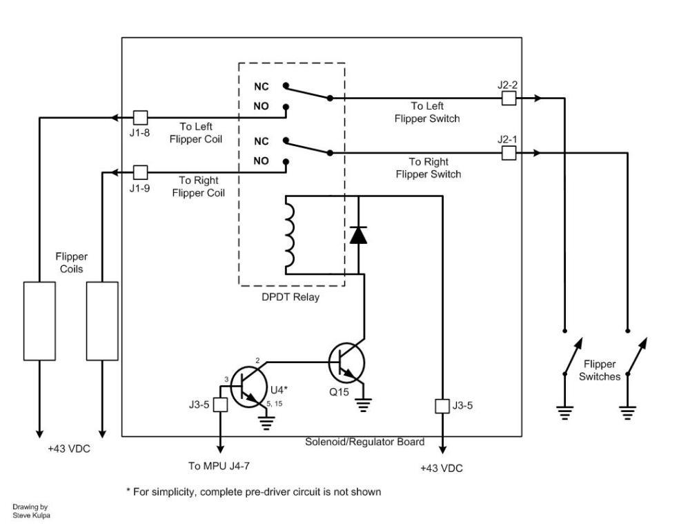 medium resolution of pinball flipper relay circuit