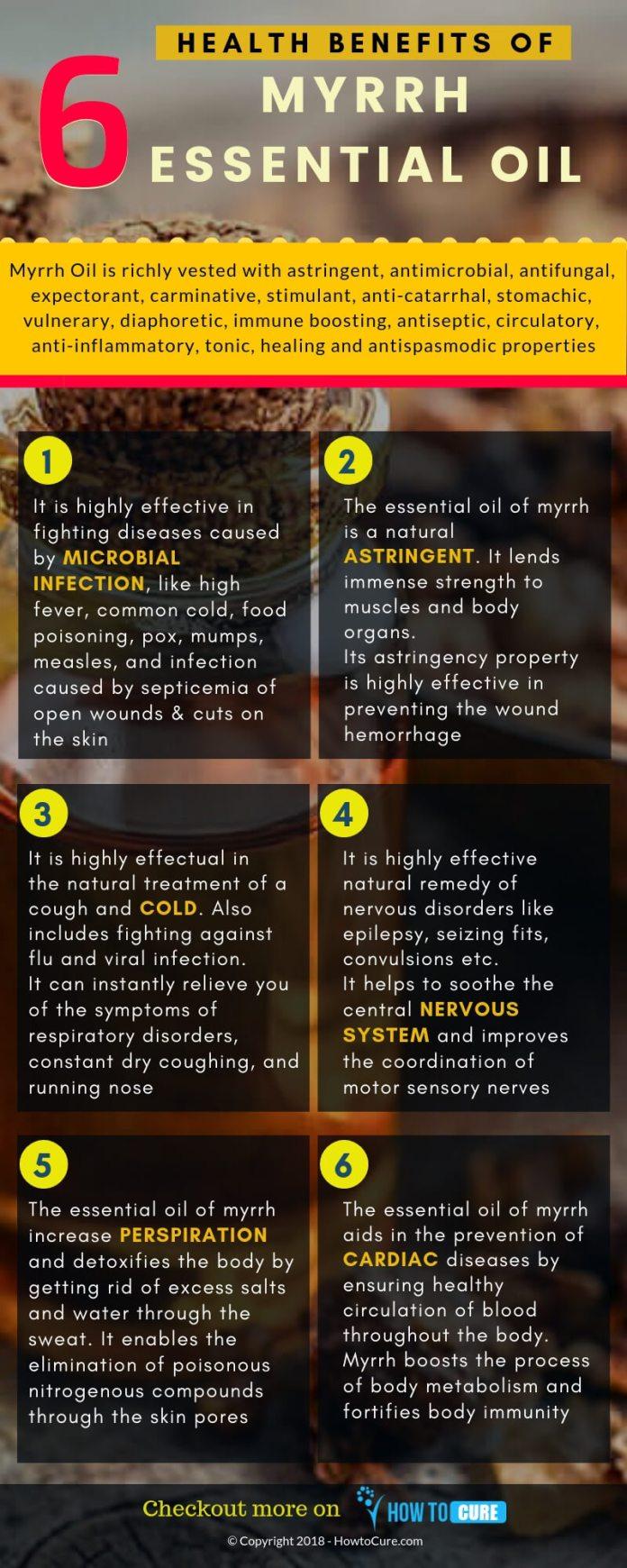health benefits myrhh oil