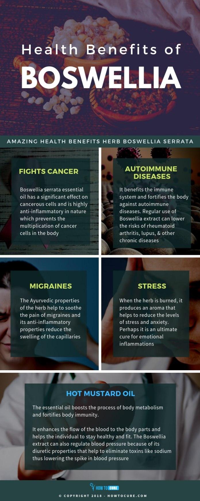 boswellia benefits