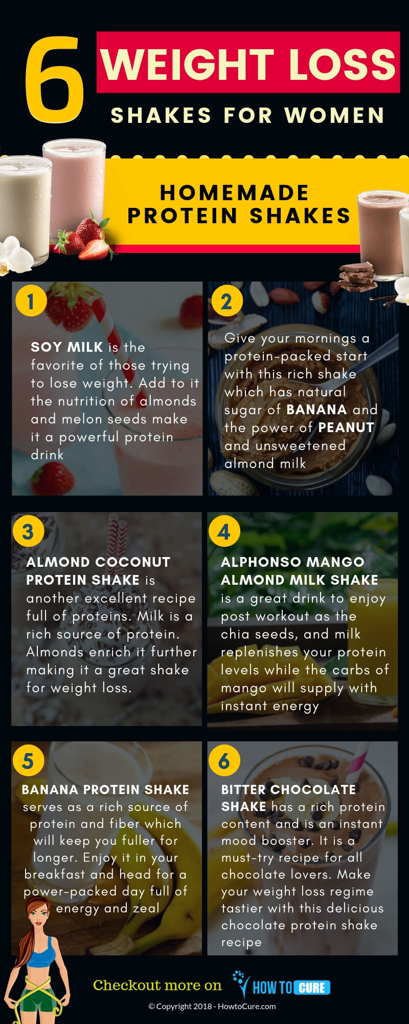 Homemade protein shakes for weight loss