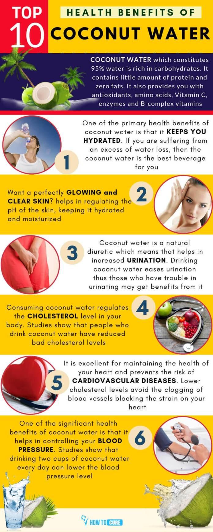 top 10 health benefits of coconut water