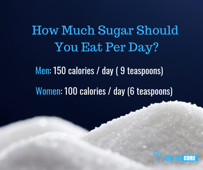 how much sugar intake is good for health?