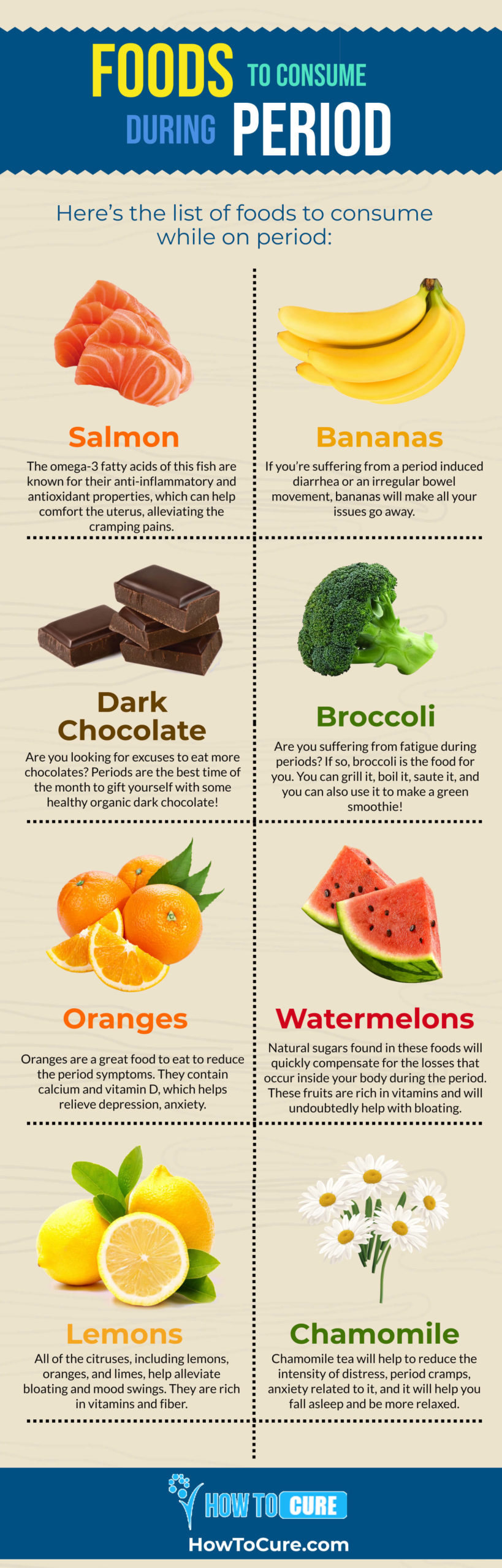 foods to eat on period - infographic