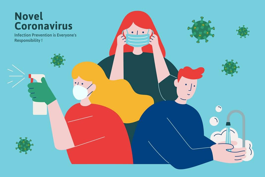 novel corona virus prevention