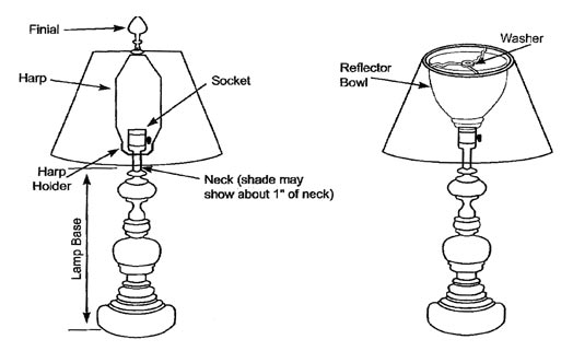 wiring diagram for table lamp with two lights