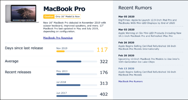 The MacRumors Buying Guide page for a 16-inch MacBook Pro.