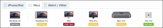 An overview of Apple products in the MacRumors Buyer's Guide.