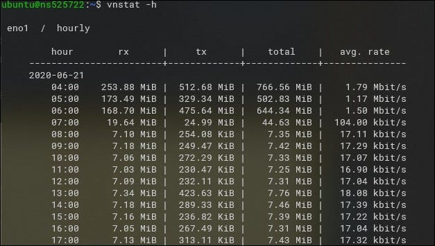 Output results received and transmitted every hour